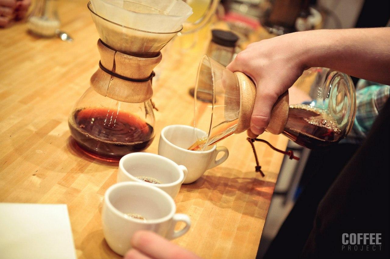 Готовый Фильтр-кофе