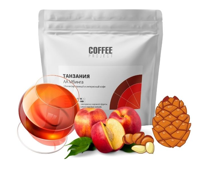 Сбалансированный и интересный кофе Танзания АА Мбинга